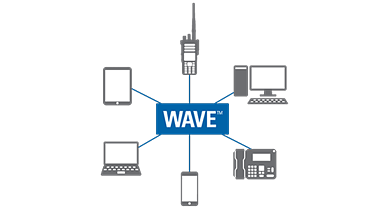 WAVE devices
